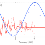 Decoherence-free Subspace data